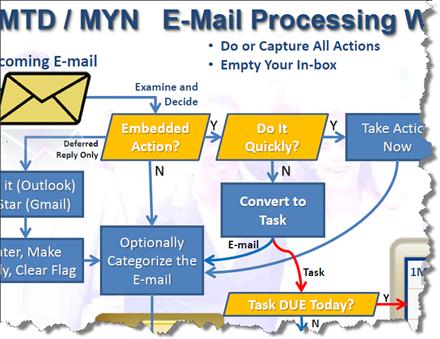 myn_email