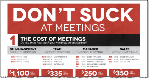 Don't suck at meetings