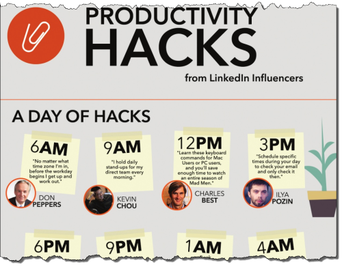 ProductivityHacks