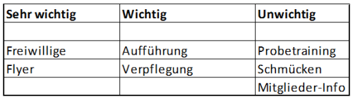 Tabelle_3_Schilling