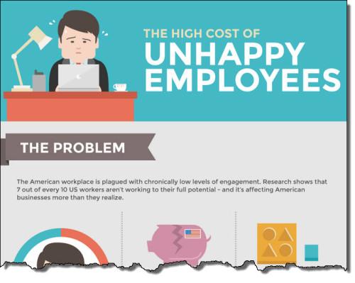 UnhappyEmployees