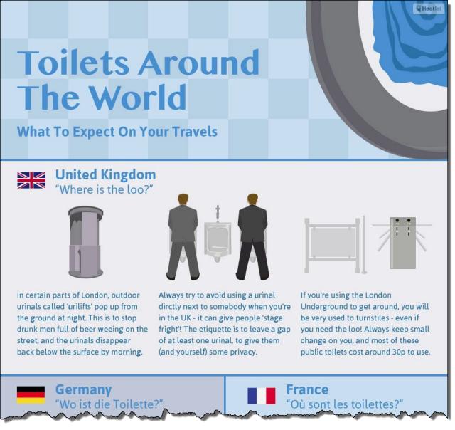 Toiletten_der_Welt